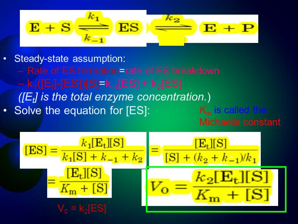 k1([Et]-[ES])[S]=k-1[ES] + k2[ES]
